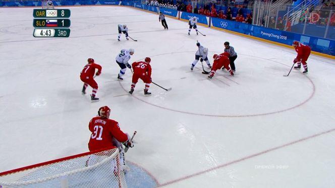 Сборная России по хоккею разгромила Словению во втором матче на ОИ-2018