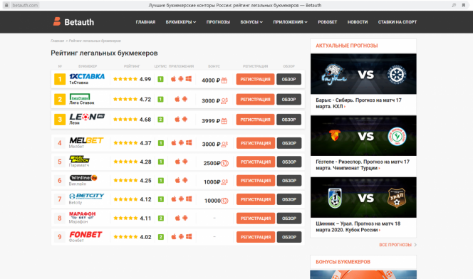Evil geniuses vs complexity gaming прогноз по