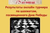 В Бийске состоялся первый онлайн турнир по шахматам, посвященный 75-летию Победы